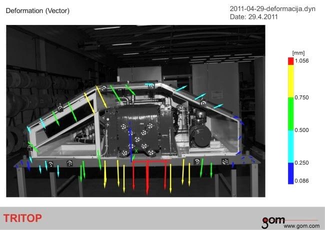 mjerenje deformacija zavarenih konstrukcija