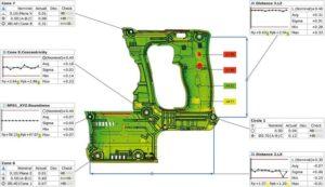ATOS 5 sustav - mjerni rezultati - evaluacija