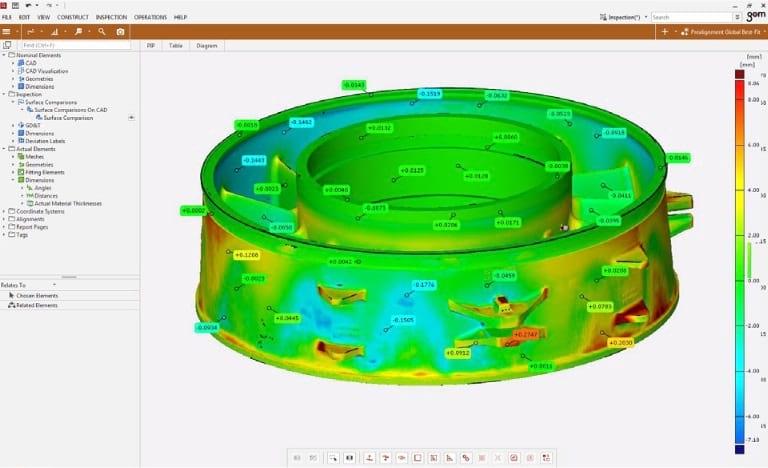 Bradken ljevaonica - rezultat 3D mjerenja